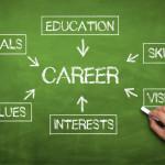 Orientamento professionale: cos'è il Career Counseling